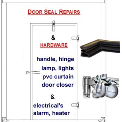 Seals & Gasket. Door Hardware's